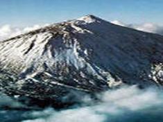 Размер острова Тенерифе