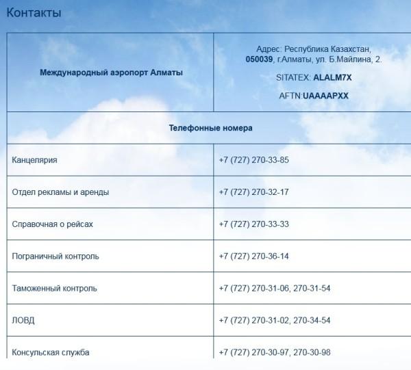 Аэропорт Алматы онлайн табло