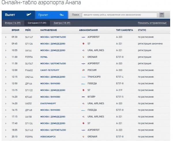 Аэропорт Витязево онлайн табло