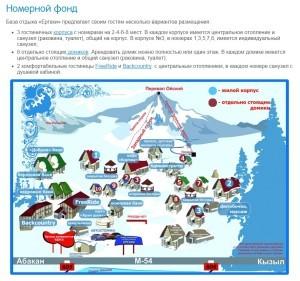 Gornolyzhnyj kurort Ergaki oficial'nyj sajt