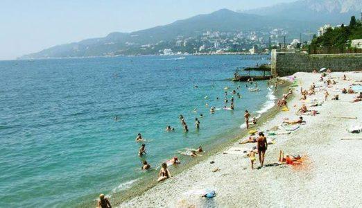 Пляж Мохито фото