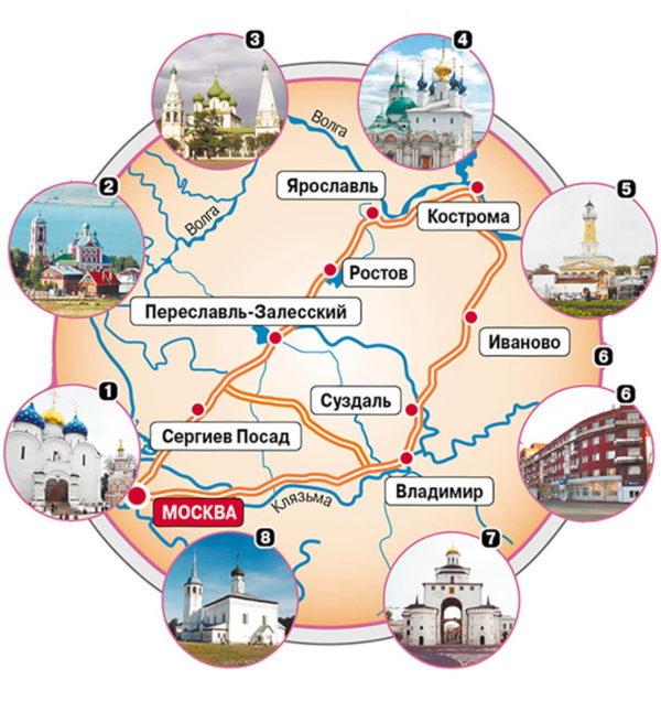 Какие города посетить поехав по Золотому кольцу