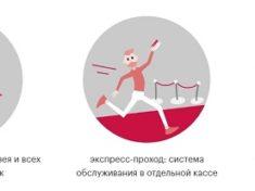 Музей-Эрарта-в-Санкт-Петербурге-Авиамания
